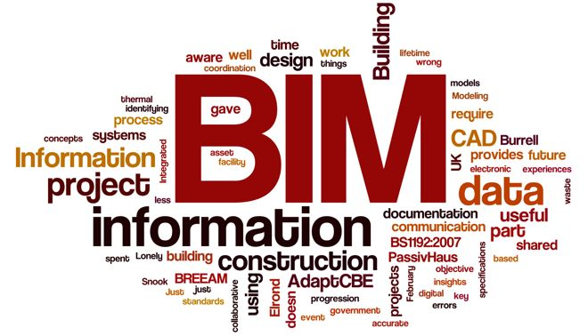 Landmark Information Group: BIM