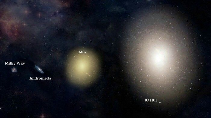 Size reference of the Milky Way, Andromeda Galaxy, M87 and IC1101.