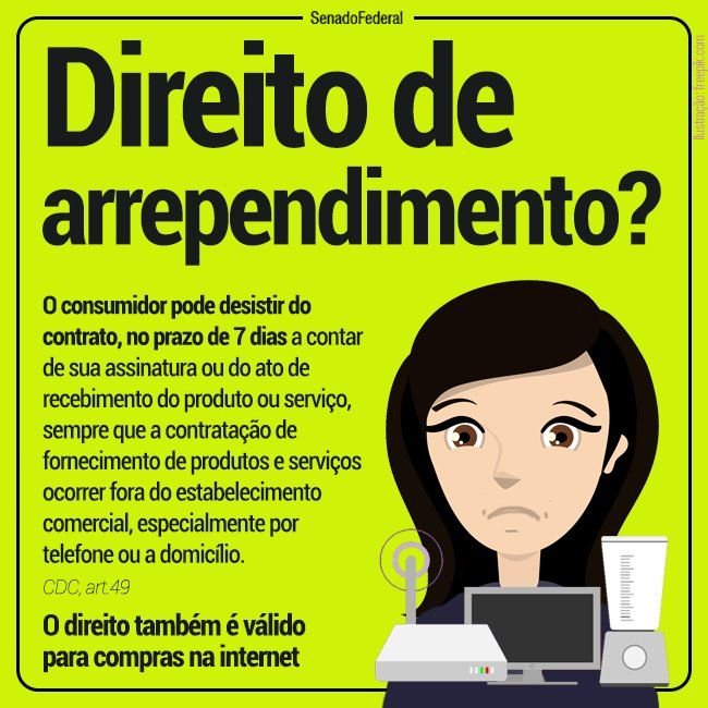 Direito de arrependimento. veja mais em http://advogadonoriodejaneiro.com