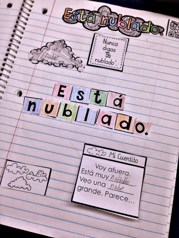 17 best ideas about spanish interactive notebook on pinterest spanish classroom posters. Black Bedroom Furniture Sets. Home Design Ideas