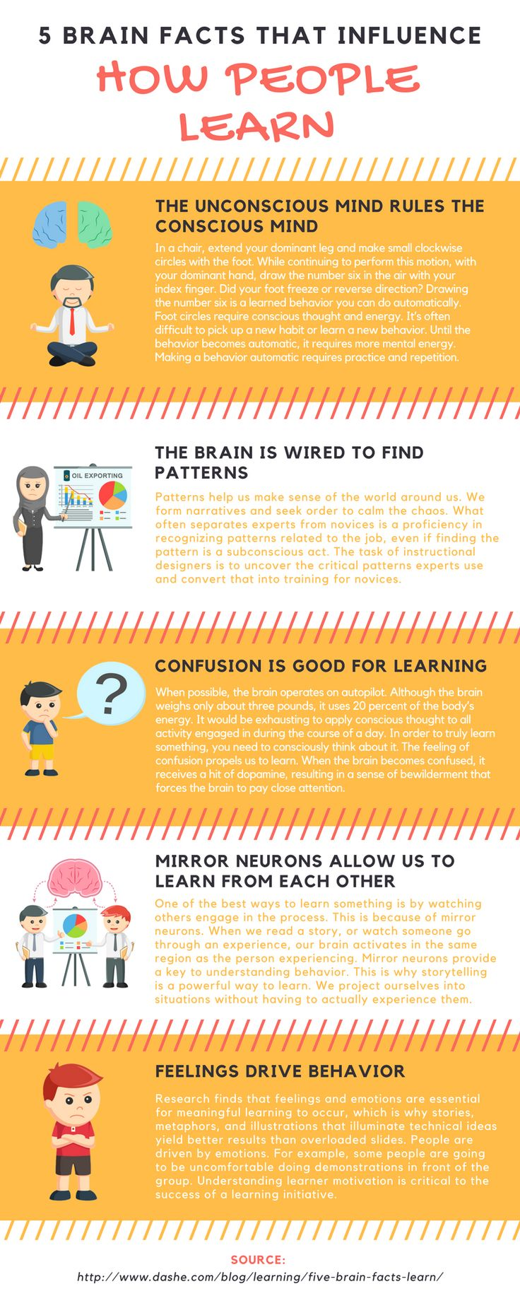 5 Brain Facts That Influence How People Learn Infographic - https://elearninginfographics.com/5-brain-facts-that-influence-how-people-learn/