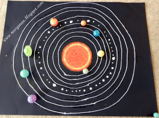 Solar System model | Education | Pinterest