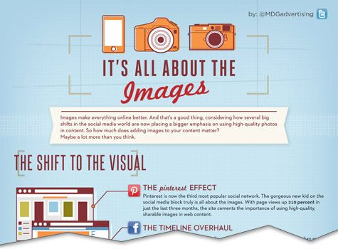 """Image Usage in Content and its Impact on Social, Search and Ecommerce -- maybe we'll see a distinction between """"content marketing"""" and """"image marketing""""? Lol! :) What do you think?"""