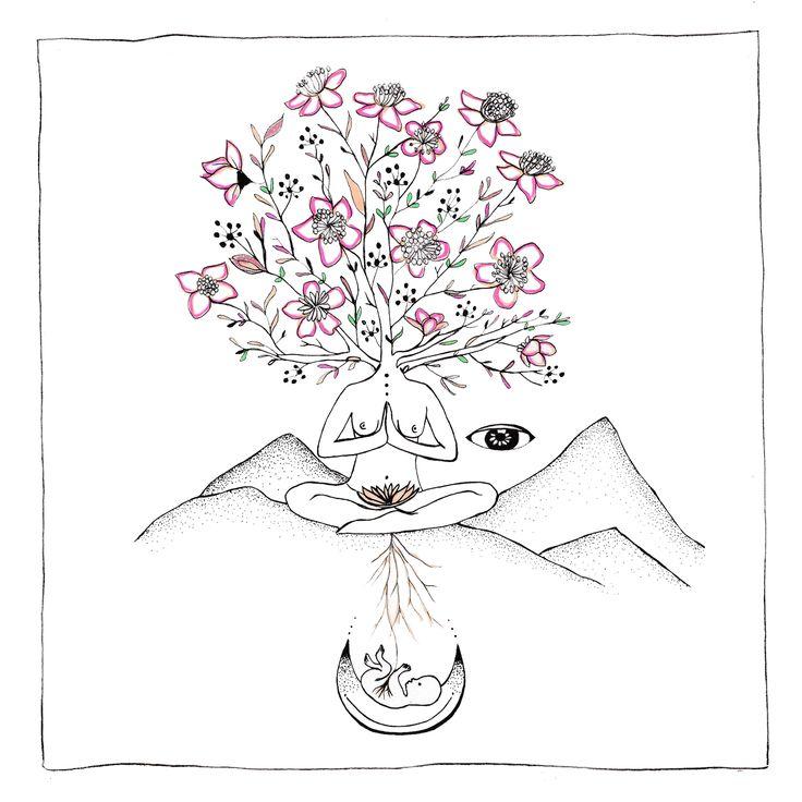 Pachamama – Merakilabbe