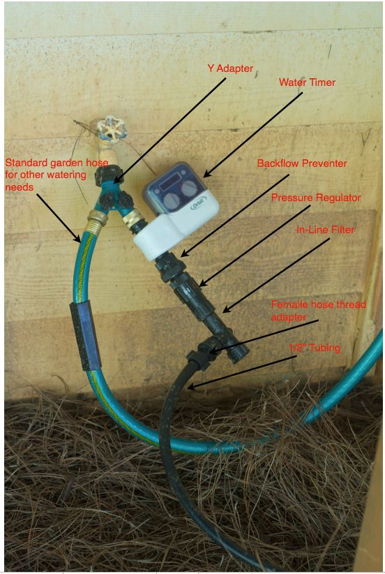 What you need for an automated irrigation system in raised-bed vegetable gardens (and the cost)