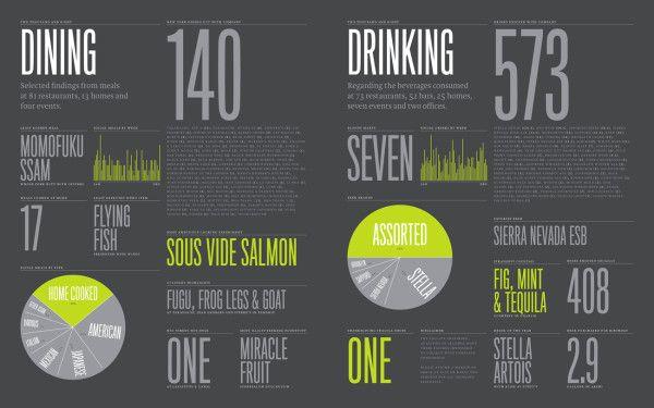 Feltron-infographics-1