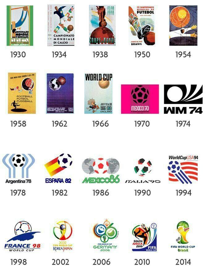 Pôsteres da Copa do Mundo #HistoryInPictures