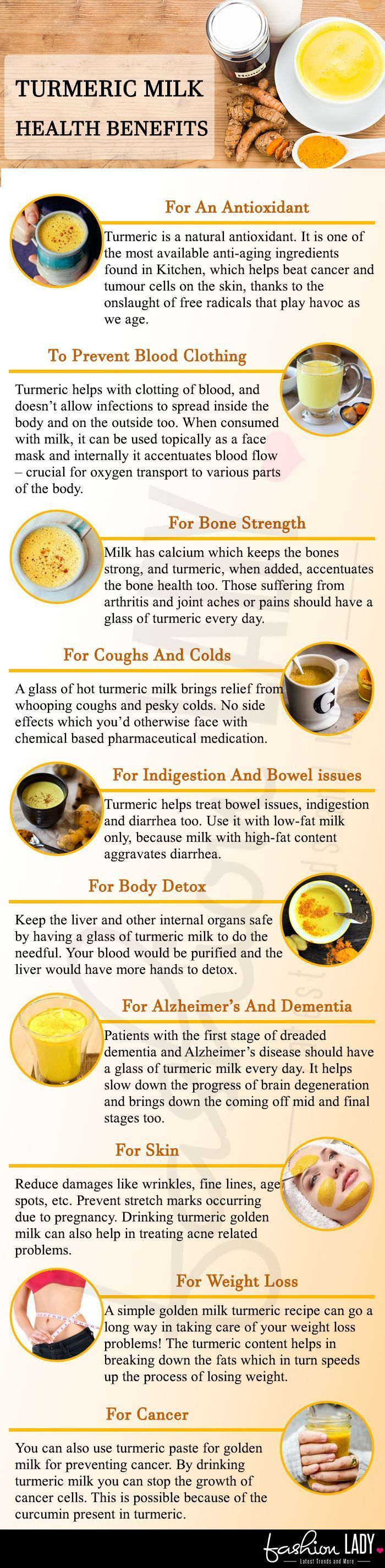 Turmeric Milk Health Benefits
