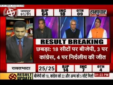 Rajasthan Municipal election counting has begun. Samachar Plus is keeping people updated with the results of the election.