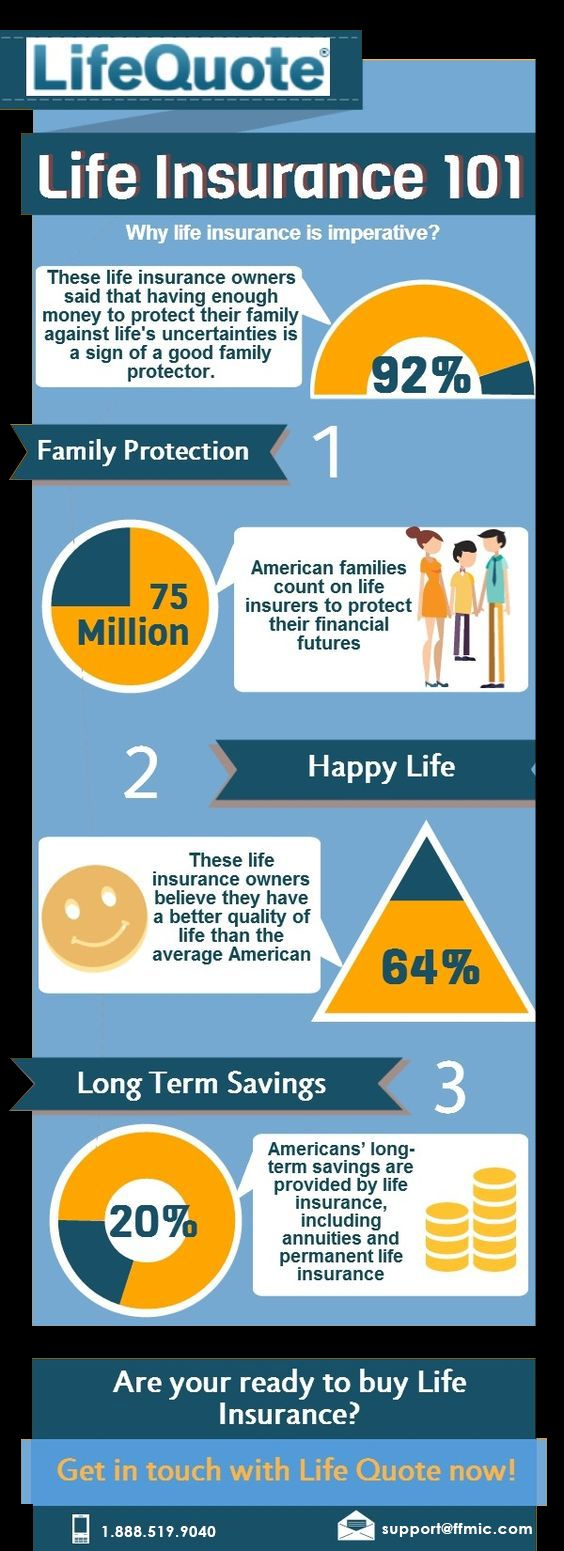 Life Insurance With Financial Freedom. Life insurance