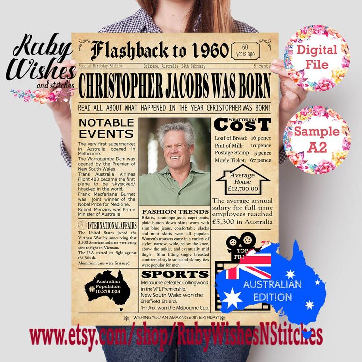 60th birthday gifts for her australia