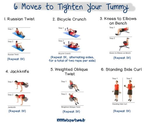 17 Best Images About Tighten The Tummy On Pinterest