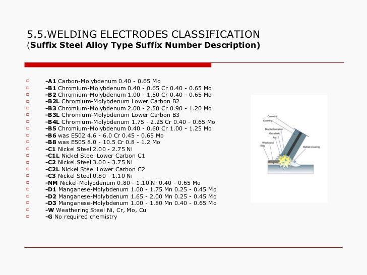 Best Welding Electrodes Ideas On   Arc Welding