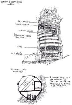 mesiniaga tower - Google Search