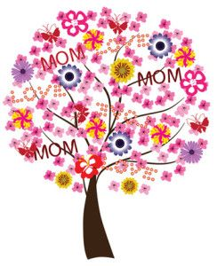 Funny Mothers Day Sayings Quotes Messages And Poems For Mom - See more at: http://www.mothersdaymessages.org/funny-mothers-day-sayings-quotes-messages-and-poems-for-mom.html#sthash.XtCLi0xY.dpuf