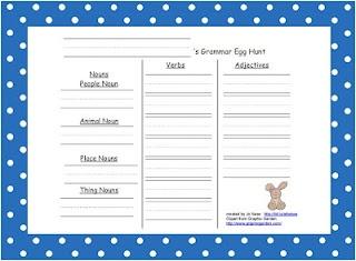 Grammar egg hunt: Eggs, Egg Hunt, Grammar Activities, Hunt'S, School Ideas, Grammar Egg, Classroom Ideas, Educational Ideas, Grammer Egg