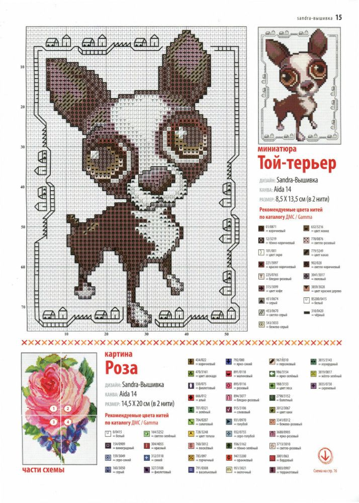Chihuahua cross stitch pattern (It isn't in English and I'm not sure what brand of thread it has numbers for)
