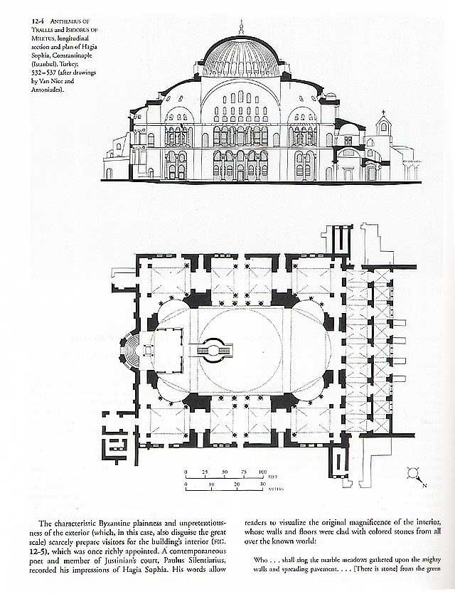 Hagia Sophia, longitudinal section and floor plan ...