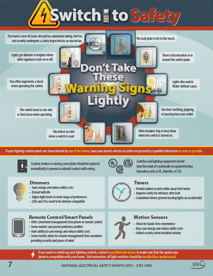 Electrical Safety Tips : Best electrical safety images on pinterest
