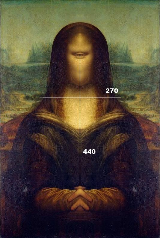 When Mona Lisa of Louvre is mirrored from the middle, the beautiful Cyclops and the Mano Pantea fingers are revealed.