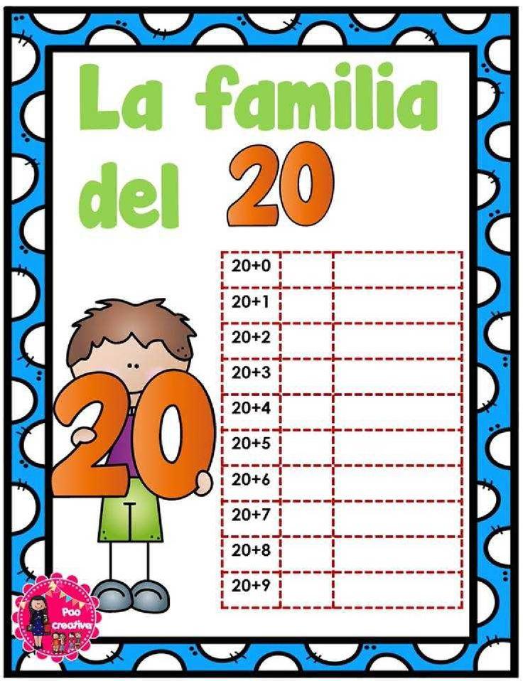 abn Recopilatorio las familias de los números varios formatos ...