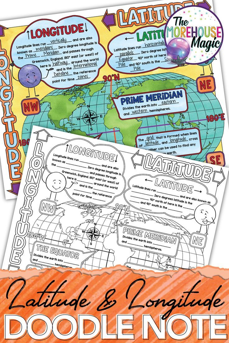 hight resolution of This Latitude and Longitude Doodle Note Graphic Organizer will aid students  in identifying and defining latit…   Doodle notes