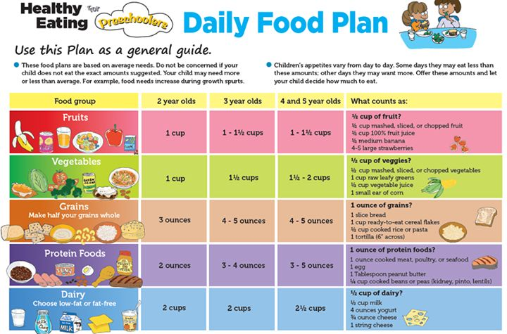 cypop2 6 1 plan meals for young children Title care for the physical and nutritional needs of babies and young children level 3 credit 6  care for babies and young children 1  21 plan daily and.