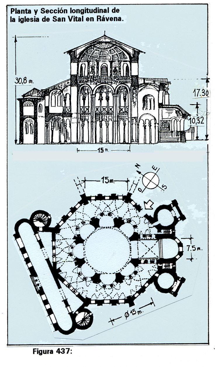 Iglesia de San Vital planta y sección. Su planta se asemeja a la de San Segio y Baco. Pero su planta es octogonal tanto en el interior como en el exterior. El nártex con sus dos torres marca un eje direccional. Marca modelo para la capilla Palatina de Aquisgrán.