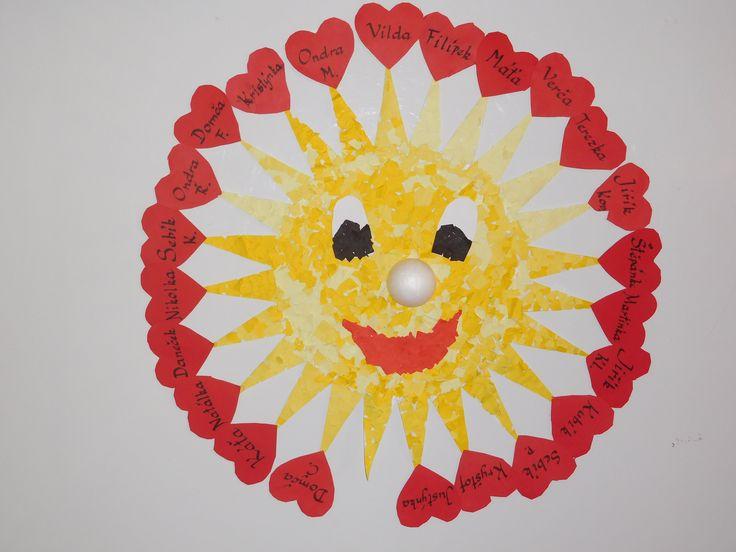 """""""sluníčko přátelství"""" č. 1  - ve třídě, v šatně a na chodbě, kde se děti řadí na vycházku, máme umístěna sluníčka, u kterých si děti řeší své konflikty = samostatné řešení problémů"""