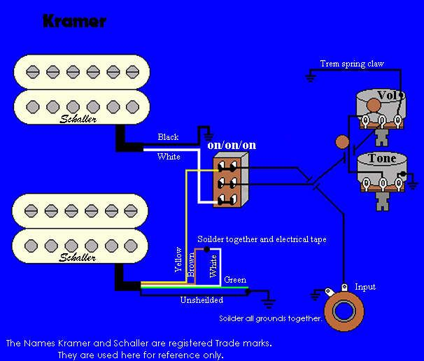 Wiring Diagrams Guitar Humbuckers http//www