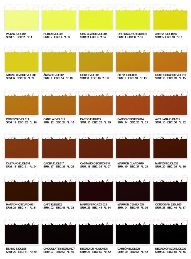 Srm Color Chart Images All Color Charts And Schemes Theory