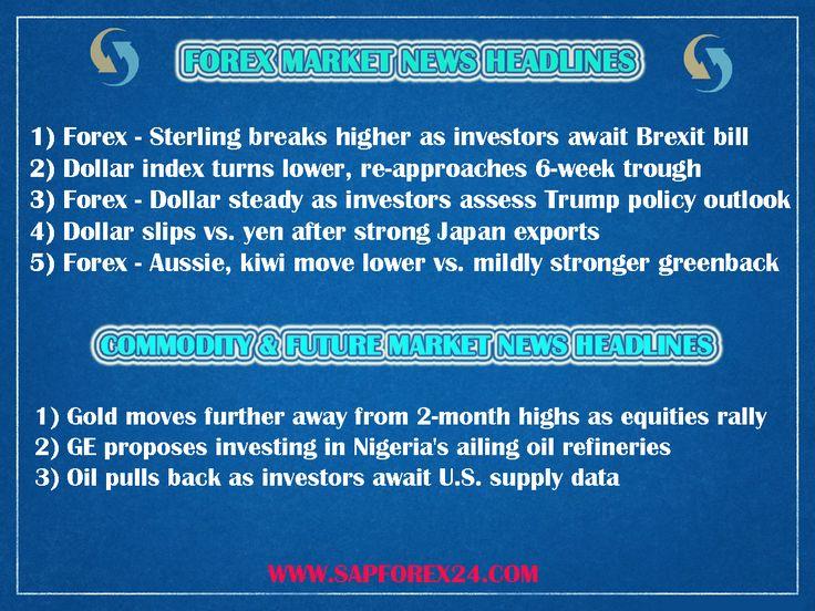 Today Forex & Commodity Market Trend Report:: If You Find Live Forex Market News & Updates so SapForex24 Provide Best Comex Live Tips, Live Forex Tips, Live International Market Updates, Comex Signals, Forex News.