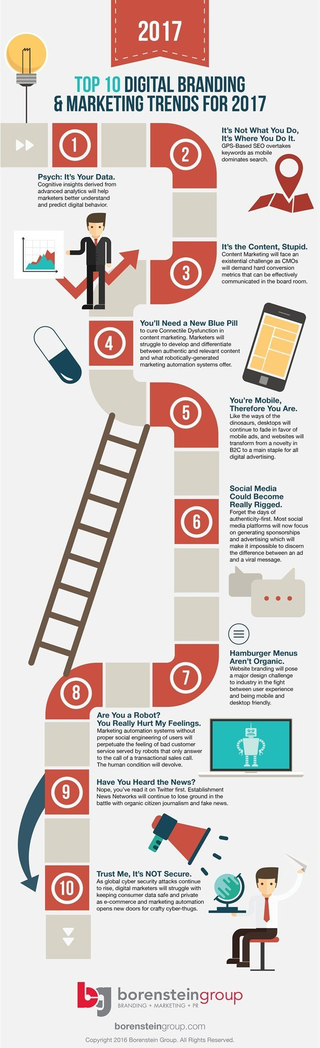 Marketing Strategy - 2017's Top 10 Digital Branding and Marketing Trends #Infographic #Infografía