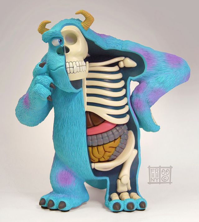 James P. Sullivan (Sulley) From 'Monsters, Inc.' Dissected by Jason Freeny