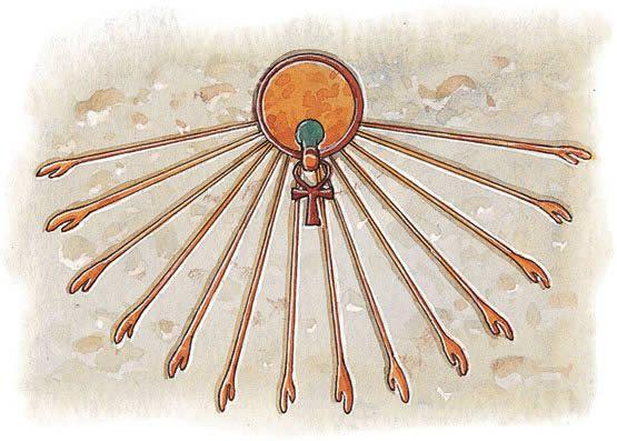 Aton è una divinità solare della mitologia egizia. È rappresentata dal grande globo luminoso che esercita la sua benefica influenza, datrice di vita, attraverso i raggi, di cui tutti sentono lo splendore e il calore, e le mani, strumento ultimo di contatto col divino. Una simile concezione poteva essere rappresentata visivamente senza raffigurare l'Aton sotto forma umana.