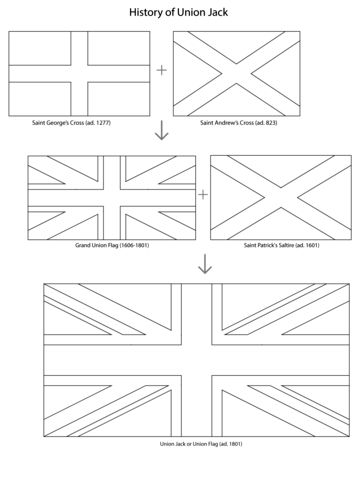 Union Jack History coloring page from United Kingdom category. Select from 20946 printable crafts of cartoons, nature, animals, Bible and many more.