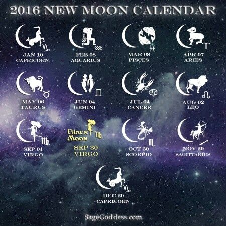 New moon dates