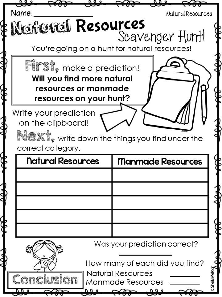 1000 ideas about natural resources on pinterest science anchor charts 4th grade science and. Black Bedroom Furniture Sets. Home Design Ideas