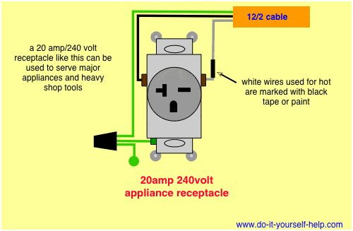 wiring diagram for a 20 amp 240 volt receptacle | Outlet ...