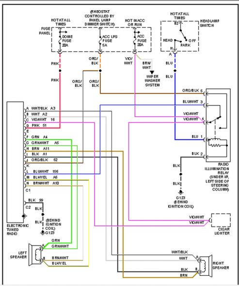 2003 Jeep Wrangler Wiring Diagram Di 2020