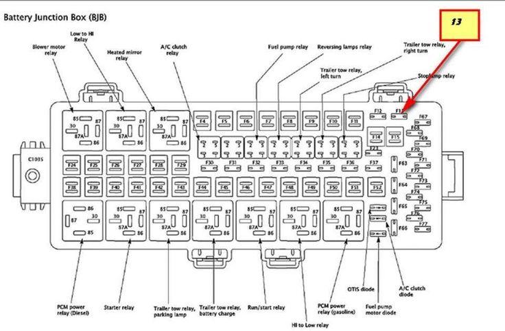 10 2016 Mack Truck Fuse Box Diagram Truck Diagram In 2020