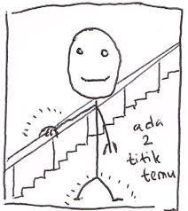 About Heart: Anak tangga