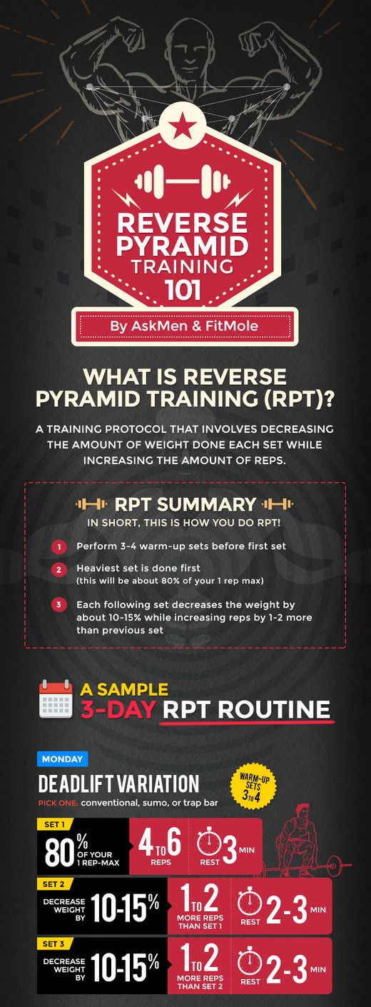 Reverse pyramid training is the best workout you're not doing. Try it and unlock more gains.