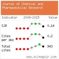 Journal of Chemical and Pharmaceutical Research #generic #drug #industry http://pharmacy.remmont.com/journal-of-chemical-and-pharmaceutical-research-generic-drug-industry/  #pharmaceutical research # Journal of Chemical and Pharmaceutical Research ( ISSN. 0975 – 7384 ) Welcome to Journal of Chemical and Pharmaceutical Research Call for Manuscripts for Volume 8, Issue 9, 2016 (Releasing on Sep 30, 2016) Journal of Chemical and Pharmaceutical Research is an online international journal to…
