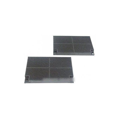 ROBLIN - filtre charbon x2 roblin ah4061e1 pour hotte ROBLIN: Amazon.fr: Gros électroménager