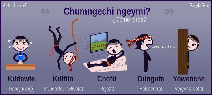 Chumngechi ngeimi? / ¿Cómo eres?