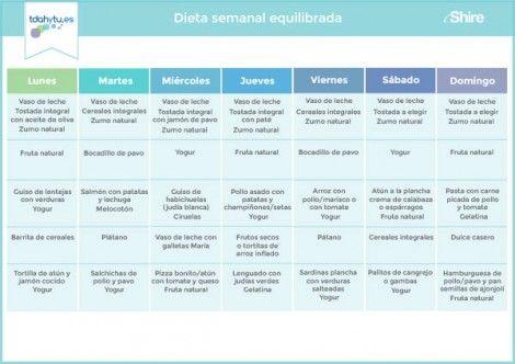 Dieta semanal equilibrada para niños con TDAH