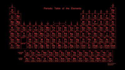 Neon periodic table