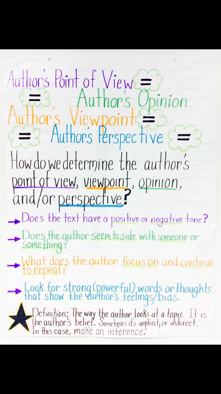 Author's Point of View,Perspective, Viewpoint, Opinion