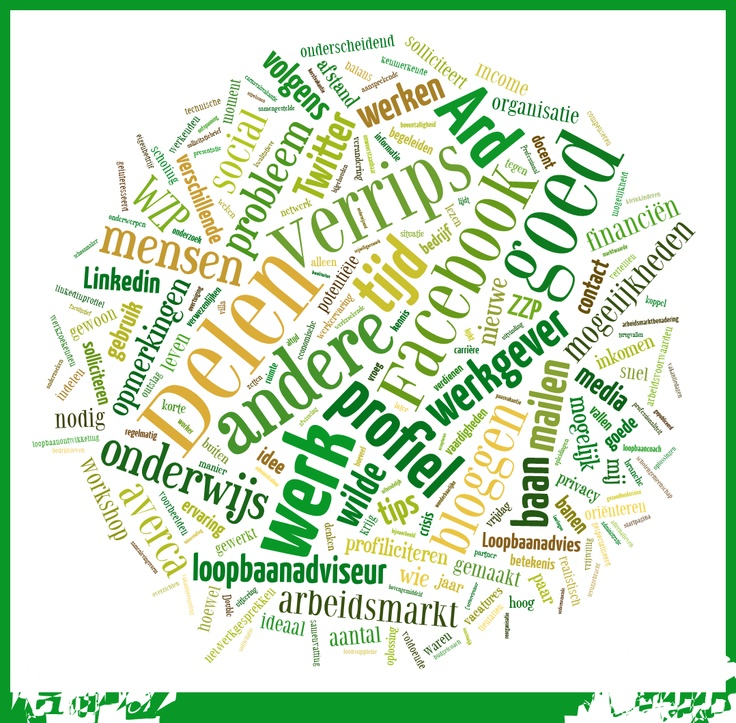 een wordle van mijn blogs, te lezen op www.averca.blogspot.com